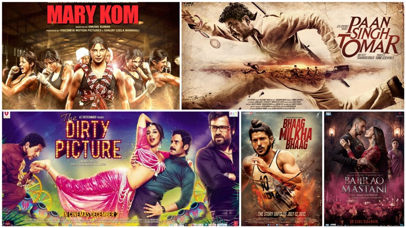 biopic films of bollywood